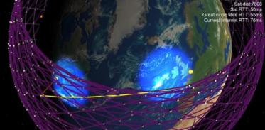 [사이언스타임즈] 글로벌 광대역 인터넷 경쟁 가속화